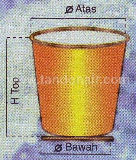Gambar ukuran Profil TAO