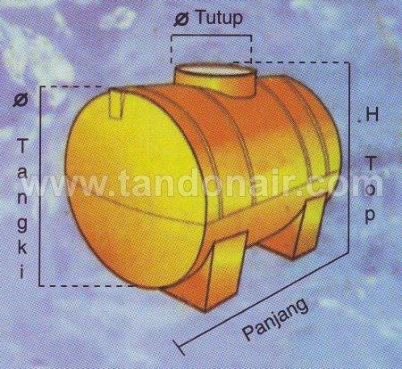Gambar ukuran Profil TDHS